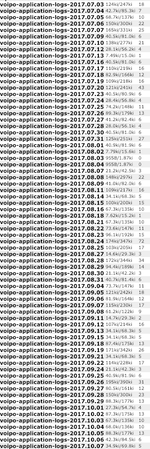 index_voipo-application-logs